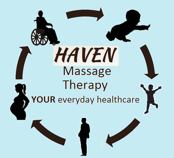 Haven Massage Therapy